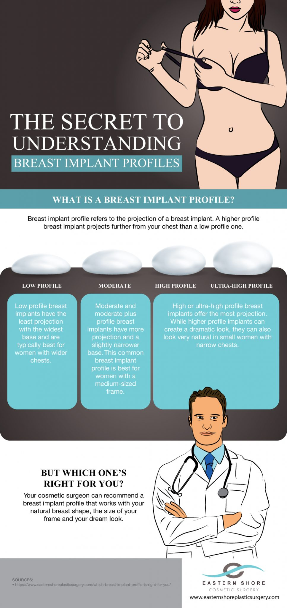breast implant profile infographic